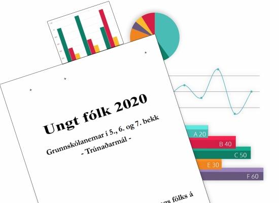Ungt fólk 2020